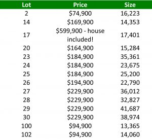 Here is a list of the current lots available and their prices. Please contact Joe for more details.
